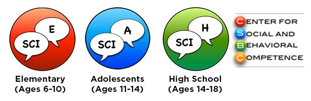 Sci A graphic
