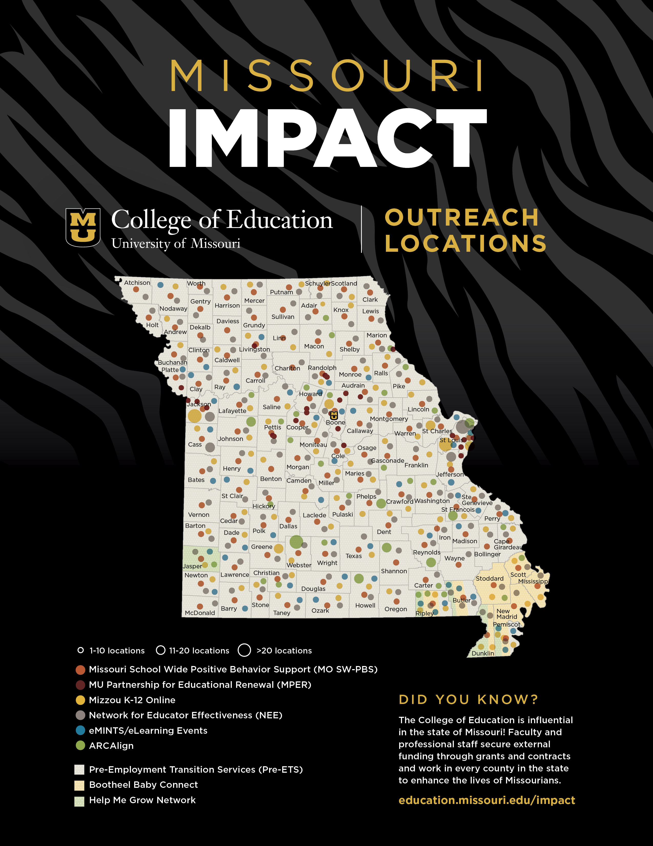 Did you know? The College of Education is influential in the state of Missouri! Faculty and professional staff secure external funding through grants and contracts and work in every county in the state to enhance the lives of Missourians. education.missouri.edu/impact