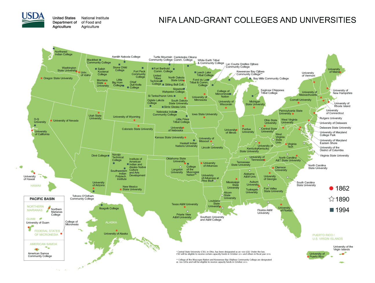United States Department of Agriculture, National Institute of Food and Agriculture, Land- Grant Colleges and Universities.