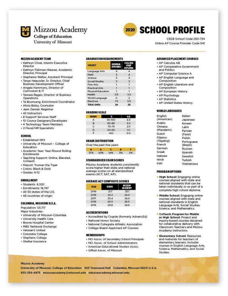 Mizzou Academy School Profile