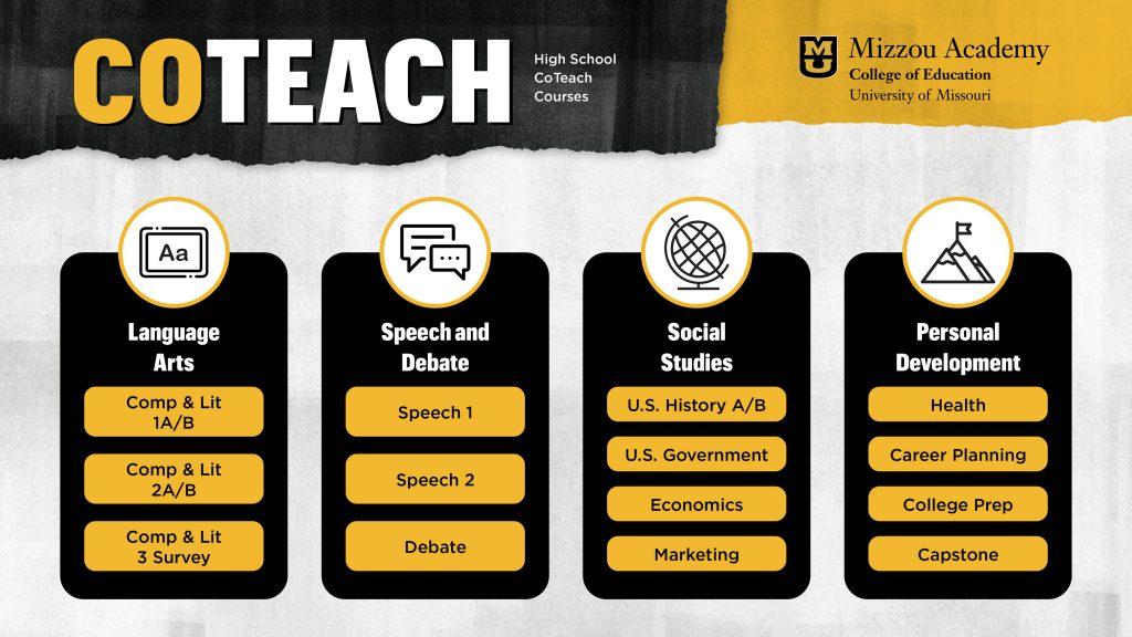 Mizzou Academy High School CoTeach Courses
